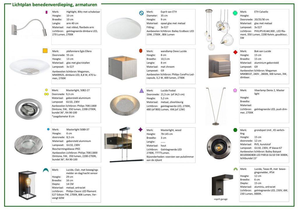 Lichtplan woning Pannerden MB Homedesign