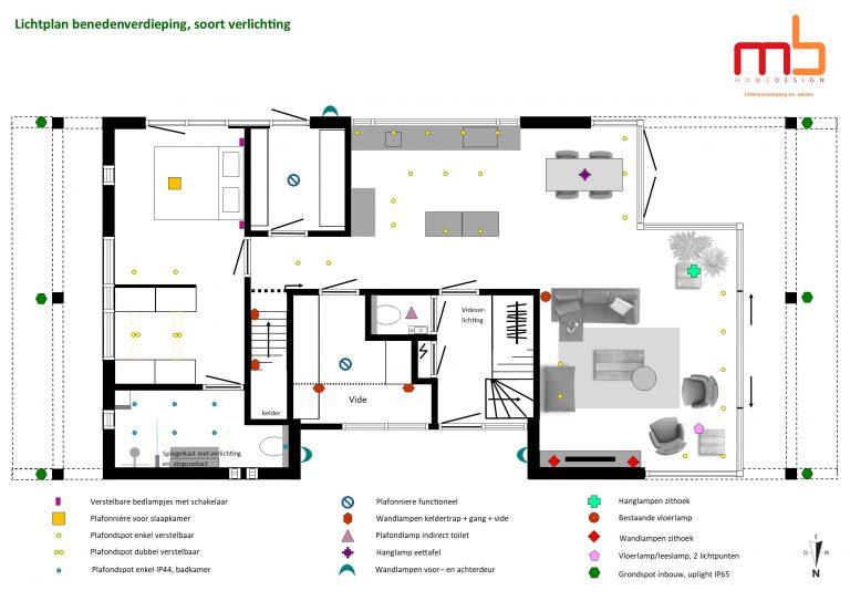 Uitgebreid lichtplan MB Homedesign